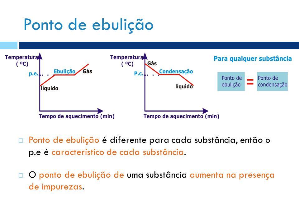 Ponto de ebulição Ponto de ebulição é diferente para cada substância, então o p.e é característico de cada substância.