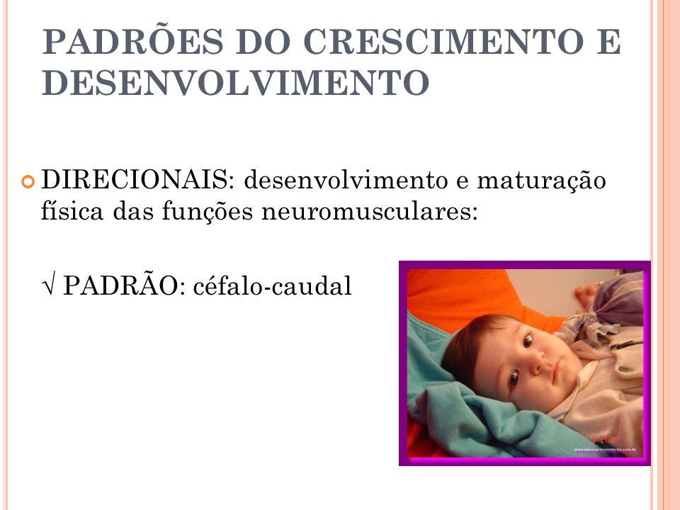 PADRÕES DO CRESCIMENTO E DESENVOLVIMENTO