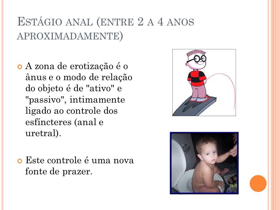 Estágio anal (entre 2 a 4 anos aproximadamente)