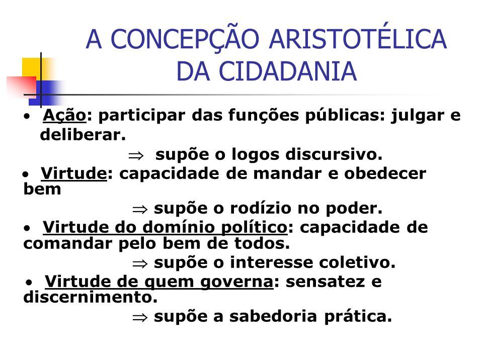 A CONCEPÇÃO ARISTOTÉLICA DA CIDADANIA