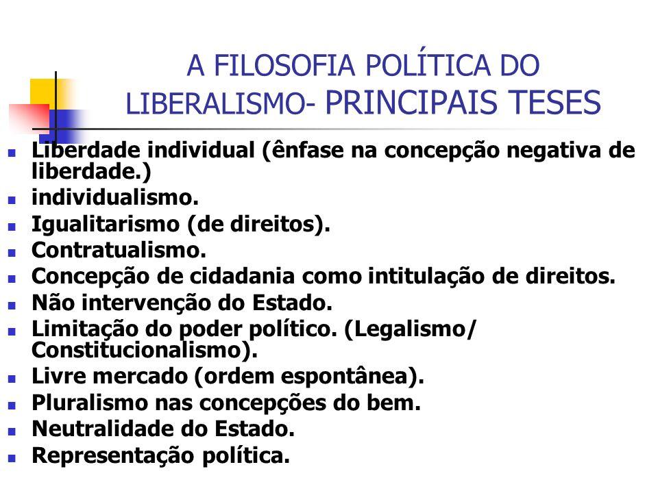 A FILOSOFIA POLÍTICA DO LIBERALISMO- PRINCIPAIS TESES