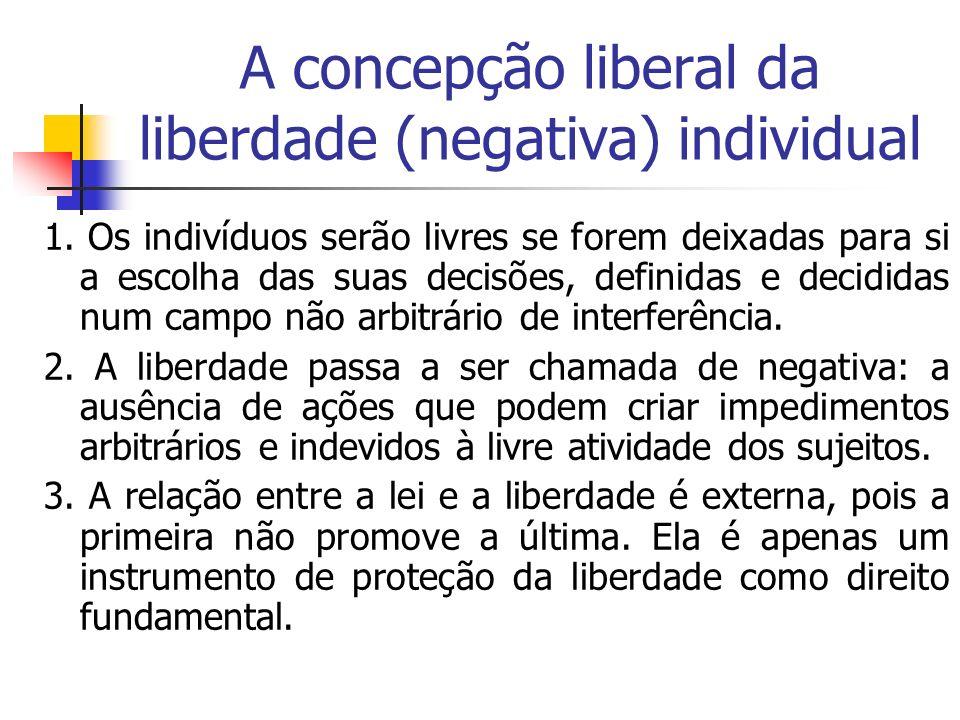 A concepção liberal da liberdade (negativa) individual