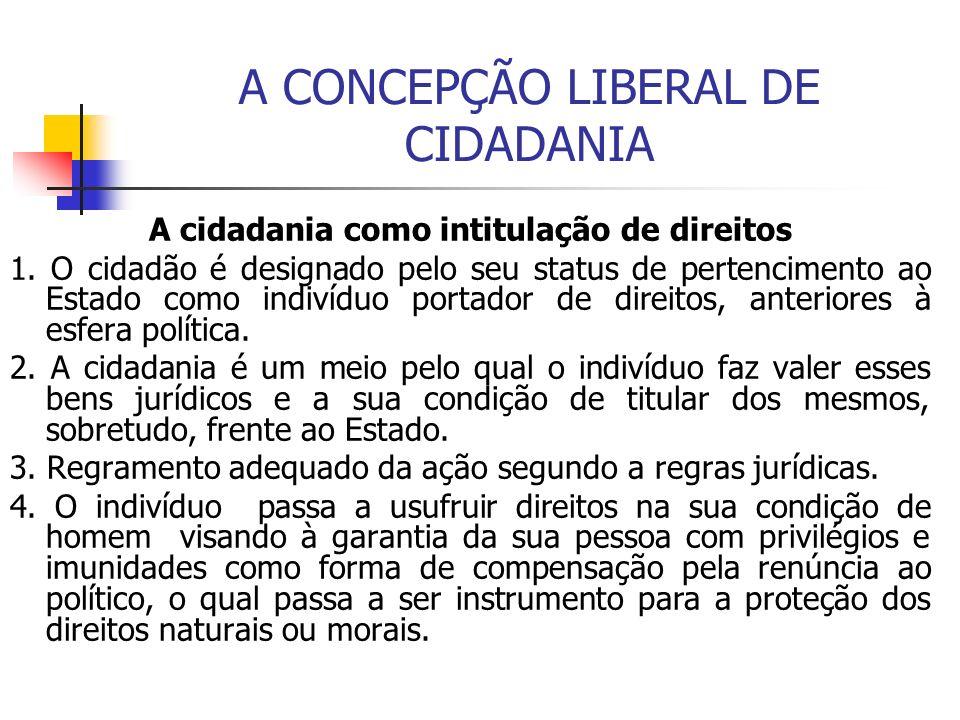 A CONCEPÇÃO LIBERAL DE CIDADANIA