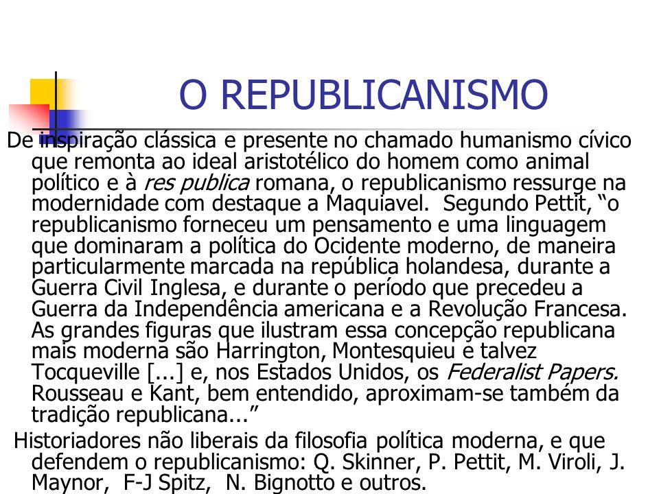 O REPUBLICANISMO
