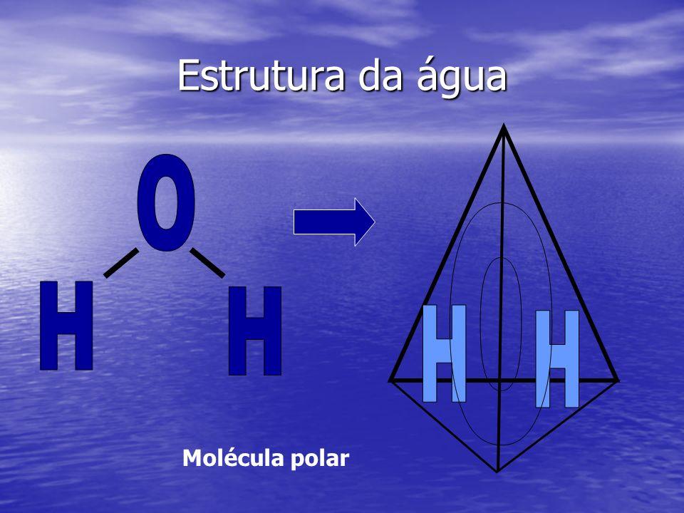Estrutura da água H O O H Molécula polar