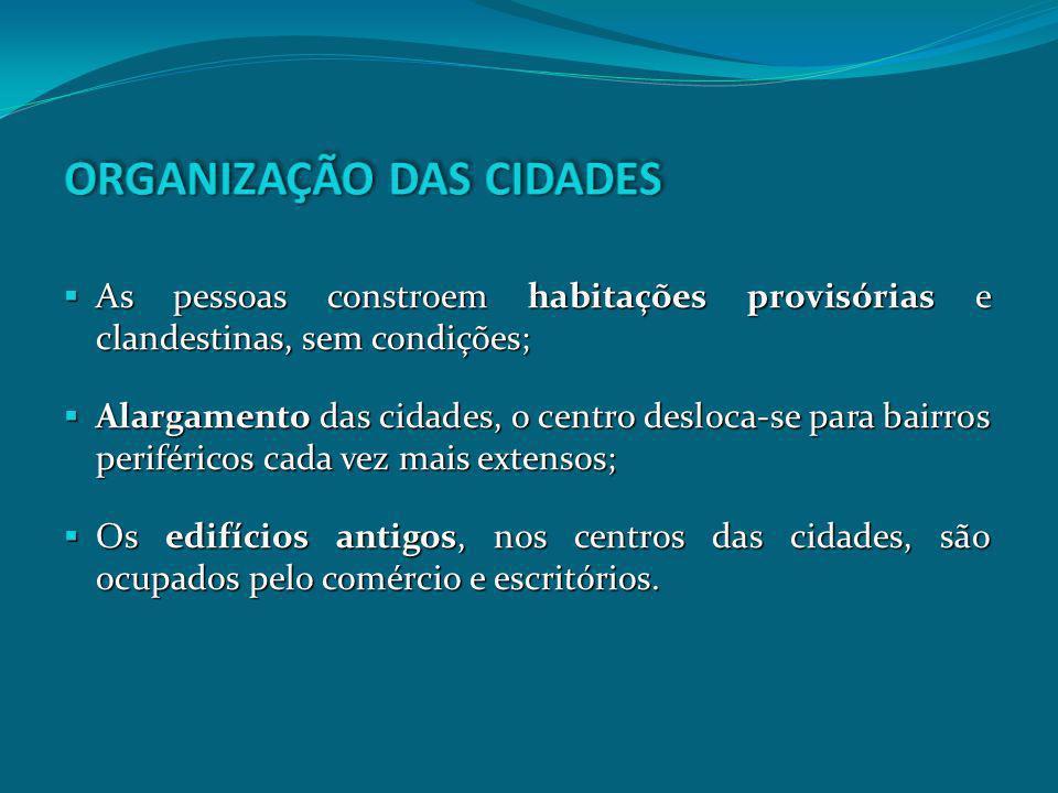 ORGANIZAÇÃO DAS CIDADES