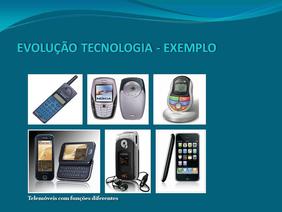 EVOLUÇÃO TECNOLOGIA - EXEMPLO