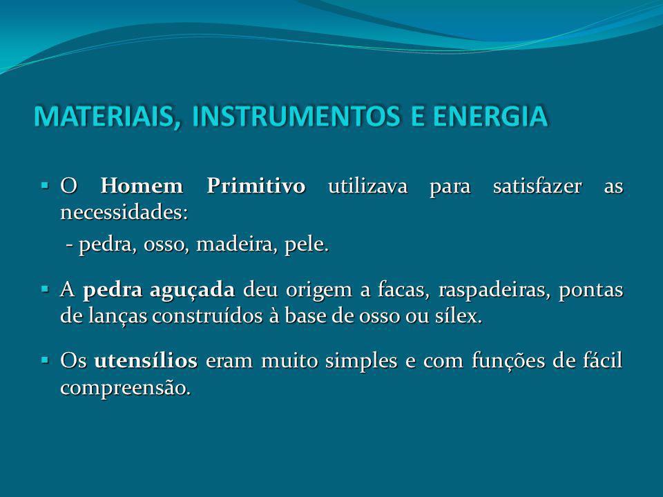 MATERIAIS, INSTRUMENTOS E ENERGIA