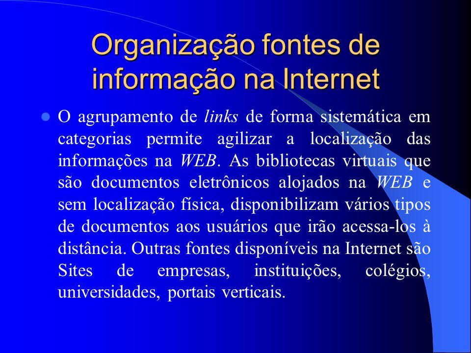 Organização fontes de informação na Internet