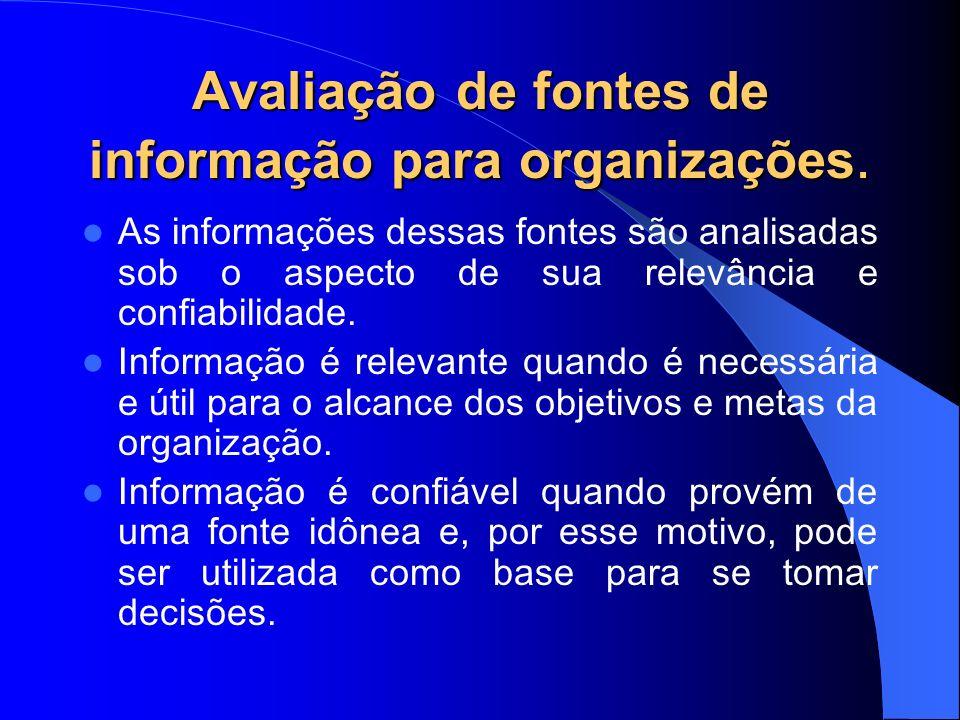 Avaliação de fontes de informação para organizações.