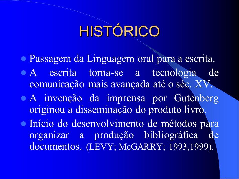 HISTÓRICO Passagem da Linguagem oral para a escrita.