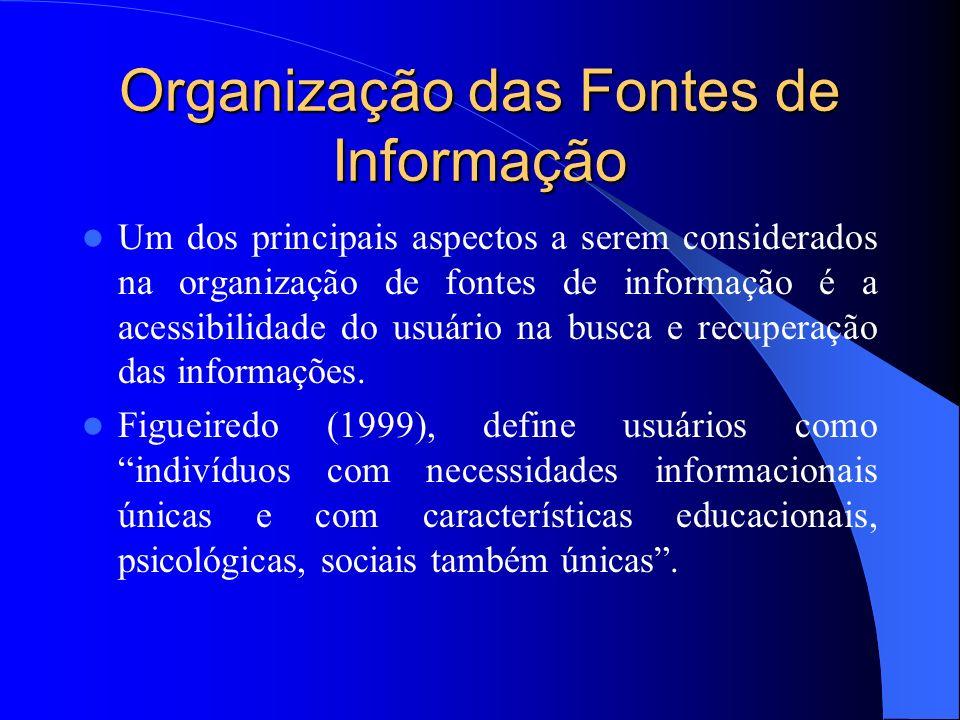 Organização das Fontes de Informação