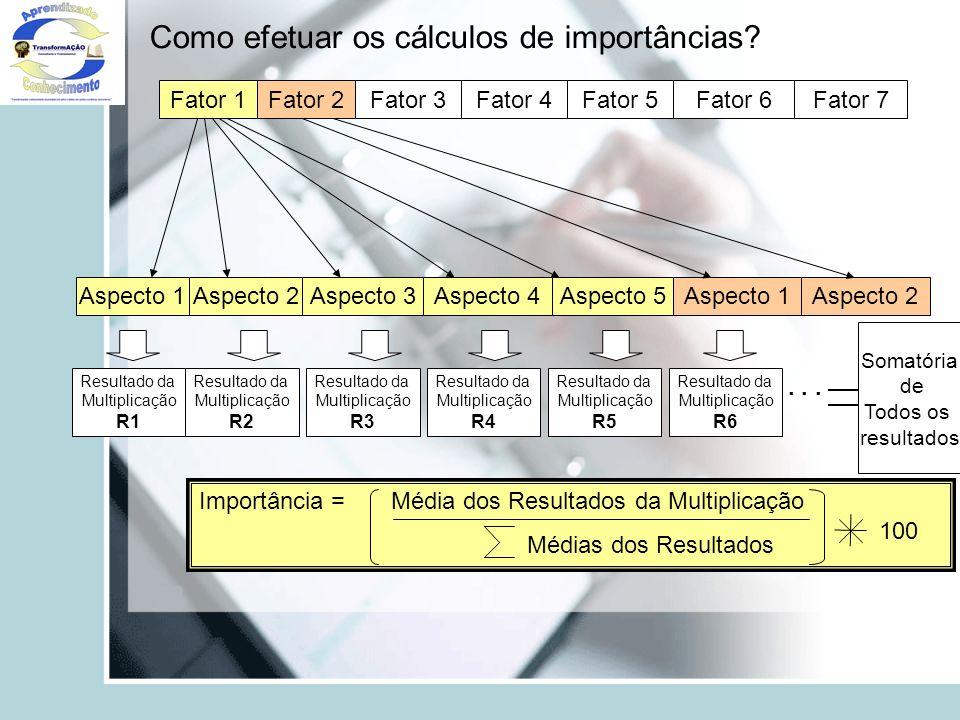 Como efetuar os cálculos de importâncias