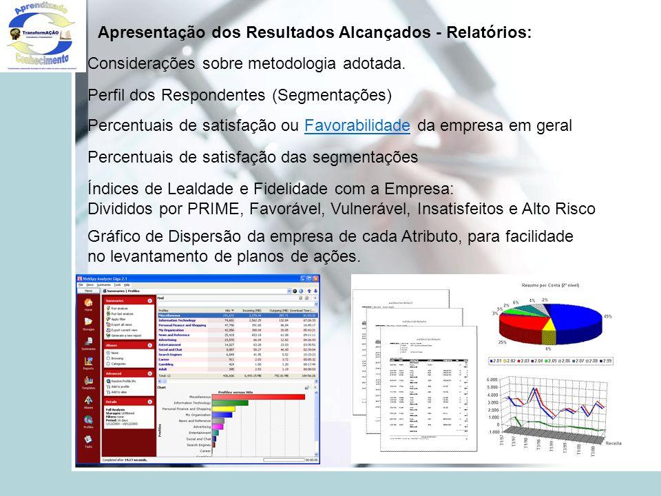 Apresentação dos Resultados Alcançados - Relatórios: