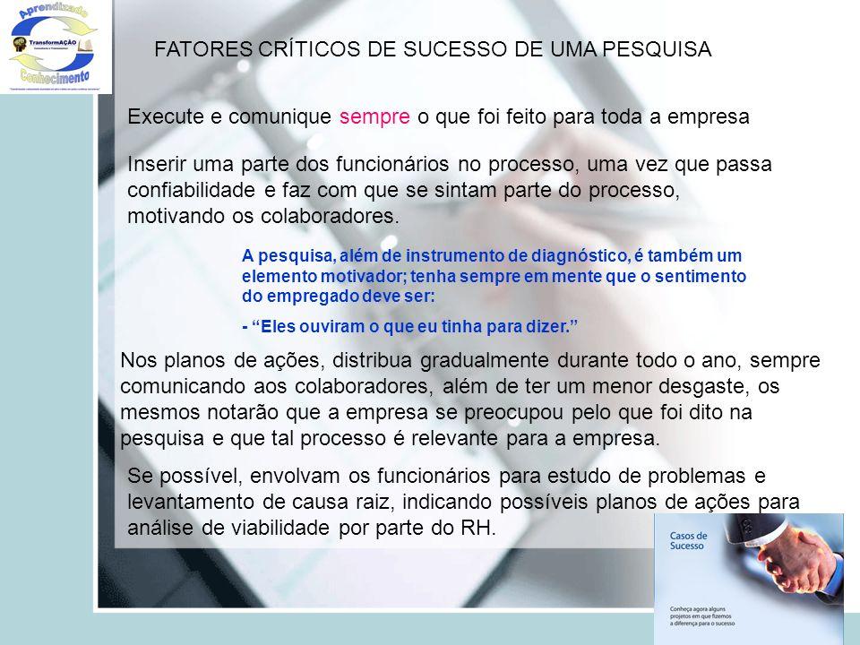 FATORES CRÍTICOS DE SUCESSO DE UMA PESQUISA