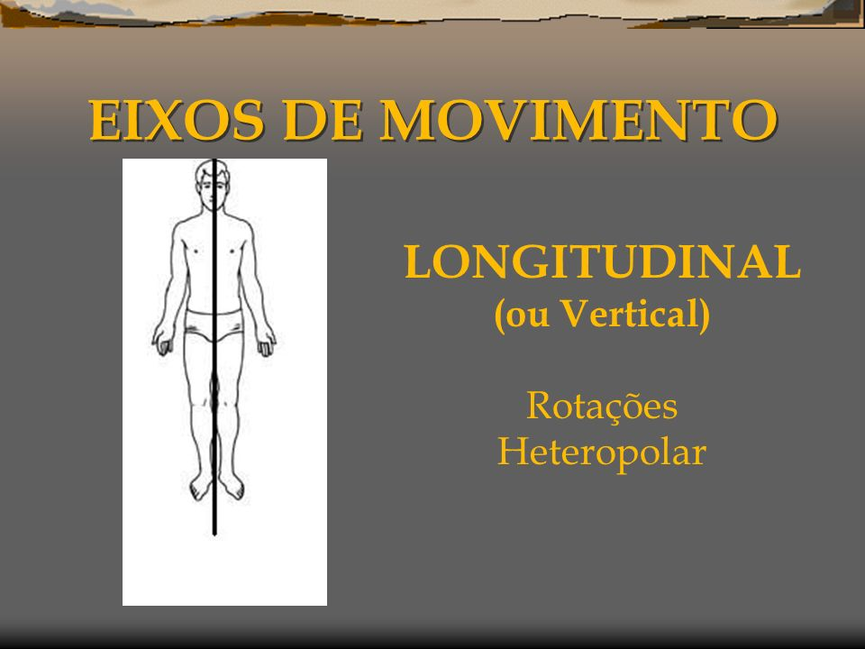 EIXOS DE MOVIMENTO LONGITUDINAL (ou Vertical) Rotações Heteropolar