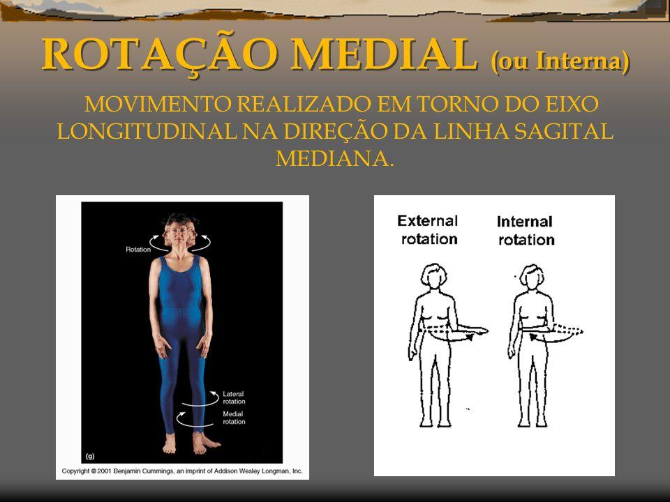 ROTAÇÃO MEDIAL (ou Interna)