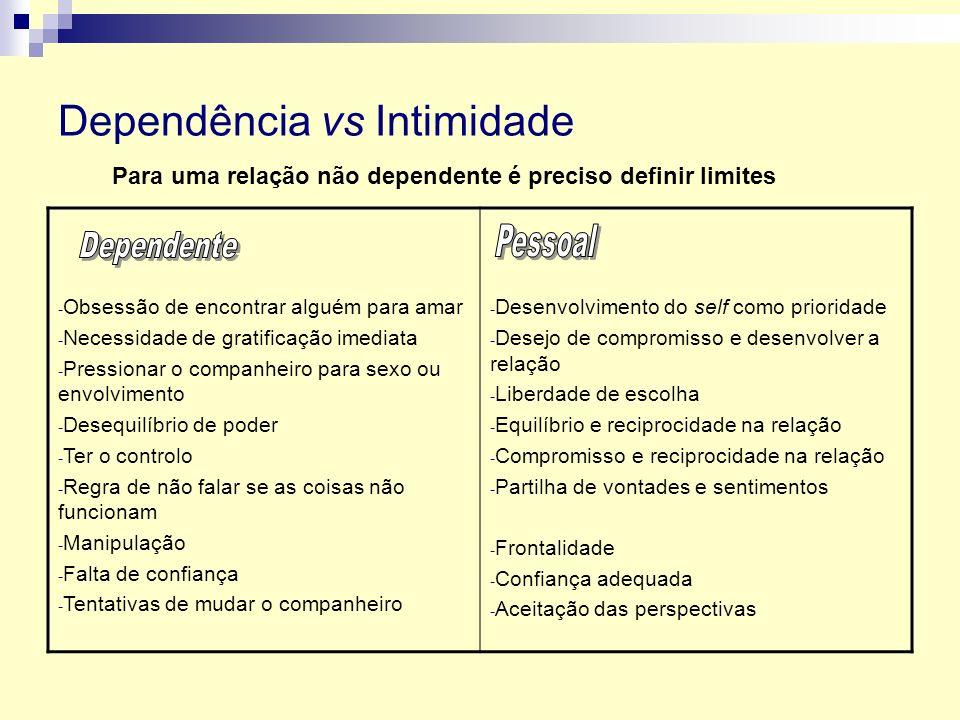 Dependência vs Intimidade