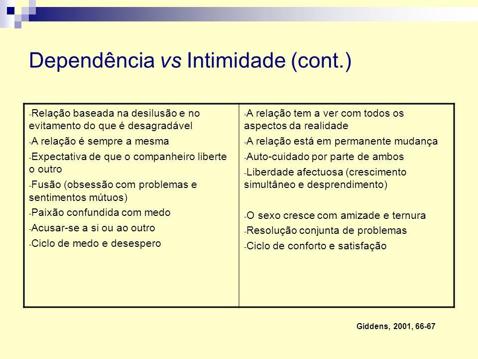 Dependência vs Intimidade (cont.)