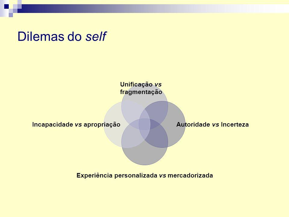 Dilemas do self Unificação vs fragmentação