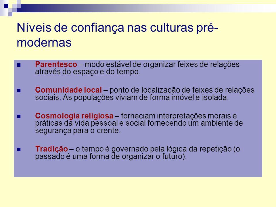 Níveis de confiança nas culturas pré-modernas