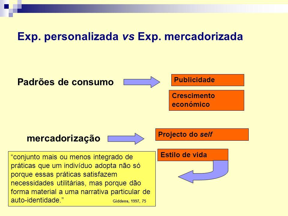 Exp. personalizada vs Exp. mercadorizada