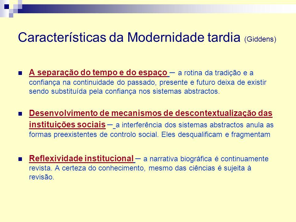 Características da Modernidade tardia (Giddens)