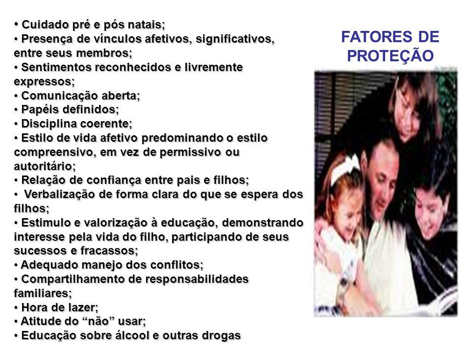 FATORES DE PROTEÇÃO Cuidado pré e pós natais;