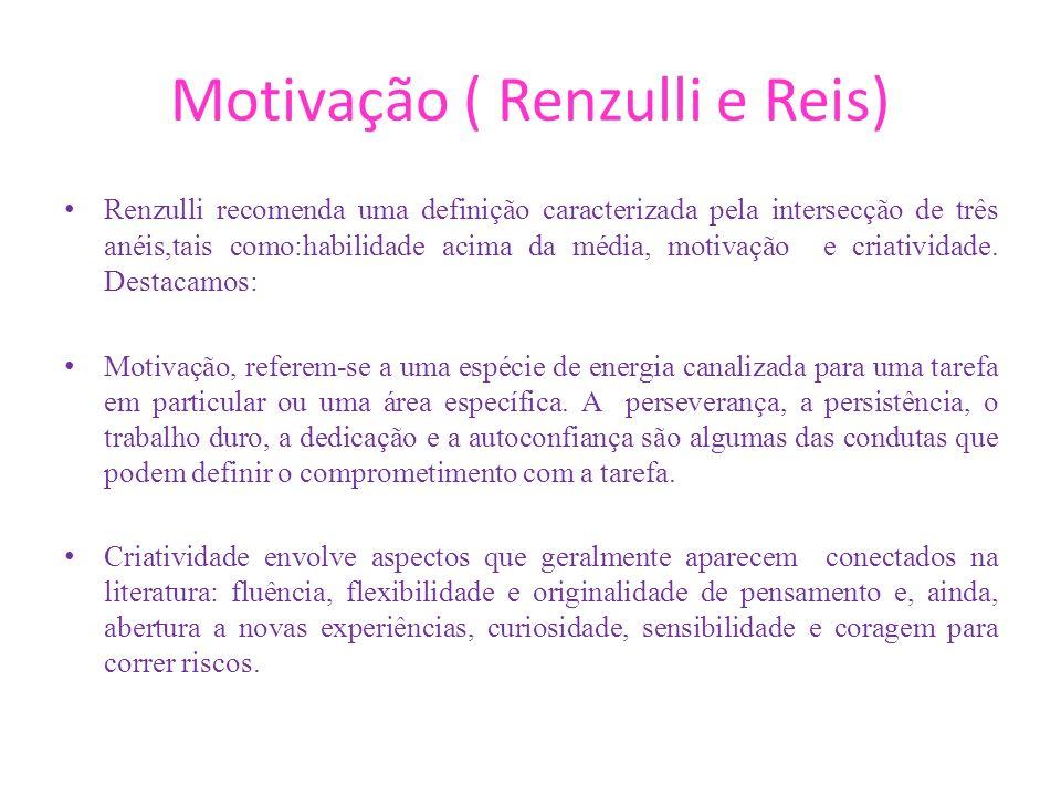 Motivação ( Renzulli e Reis)