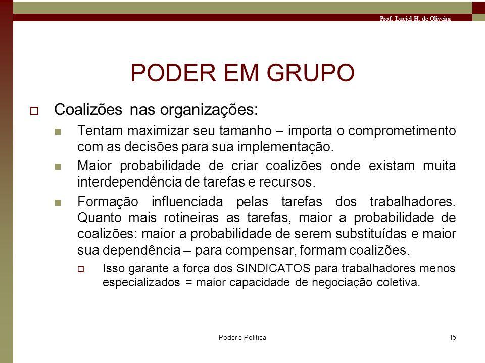 PODER EM GRUPO Coalizões nas organizações: