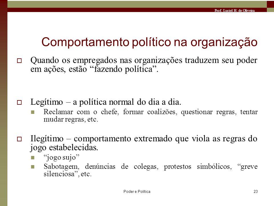 Comportamento político na organização