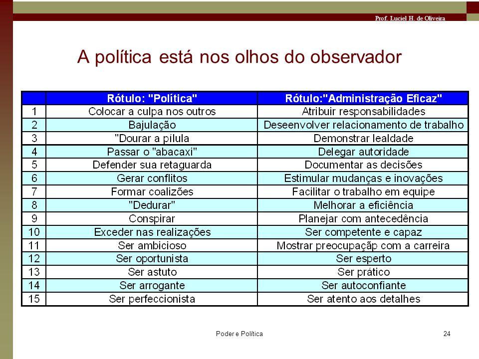 A política está nos olhos do observador