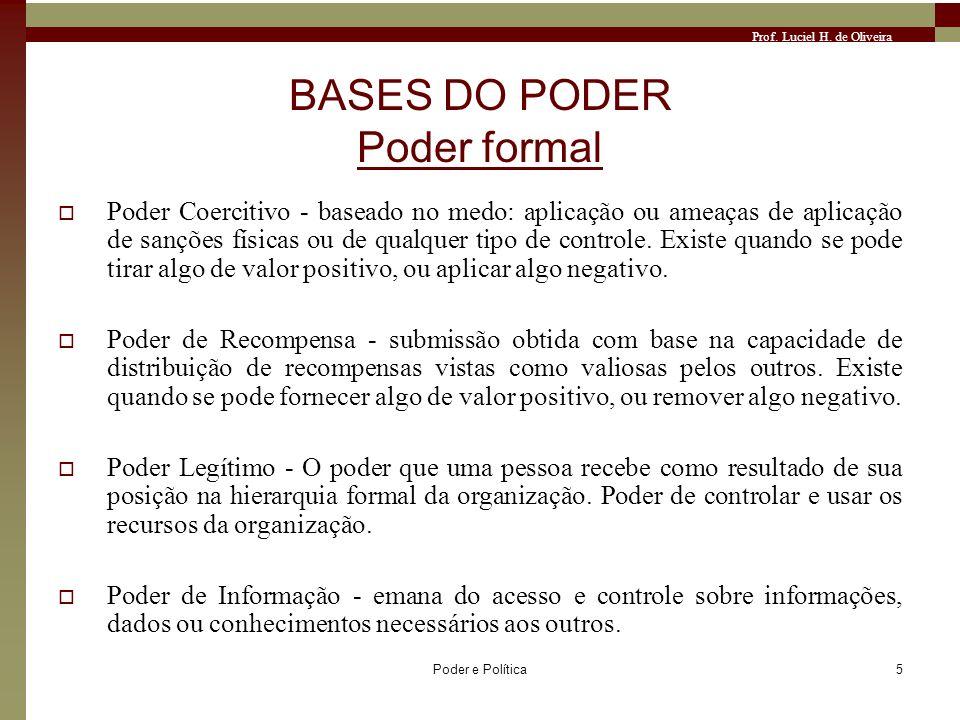 BASES DO PODER Poder formal