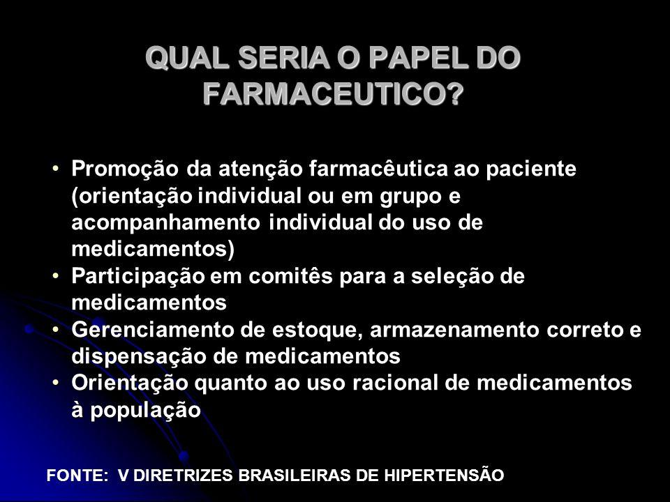 QUAL SERIA O PAPEL DO FARMACEUTICO