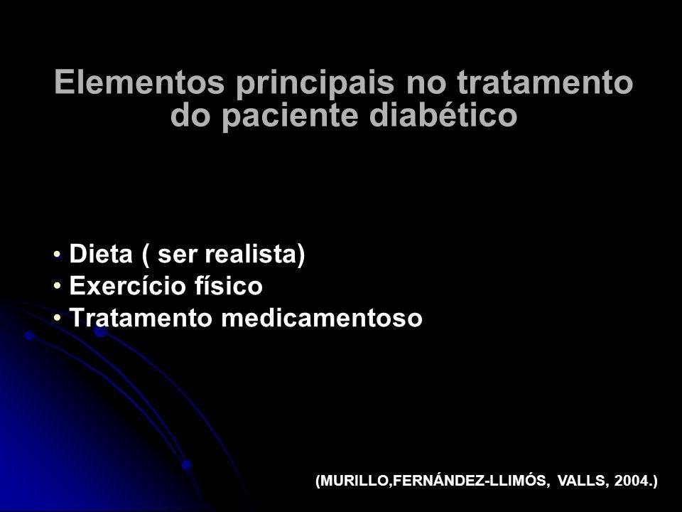 Dieta ( ser realista) Exercício físico Tratamento medicamentoso