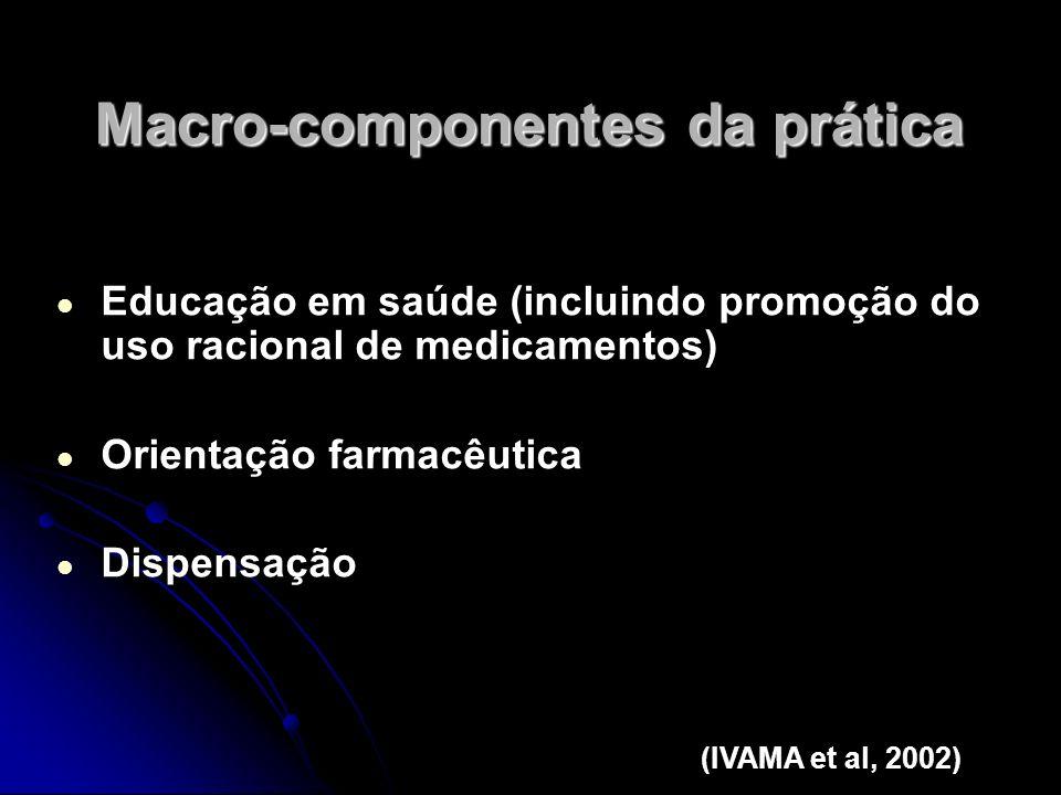 Macro-componentes da prática