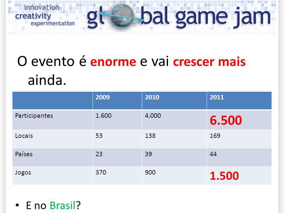Global Game Jam O evento é enorme e vai crescer mais ainda. 6.500