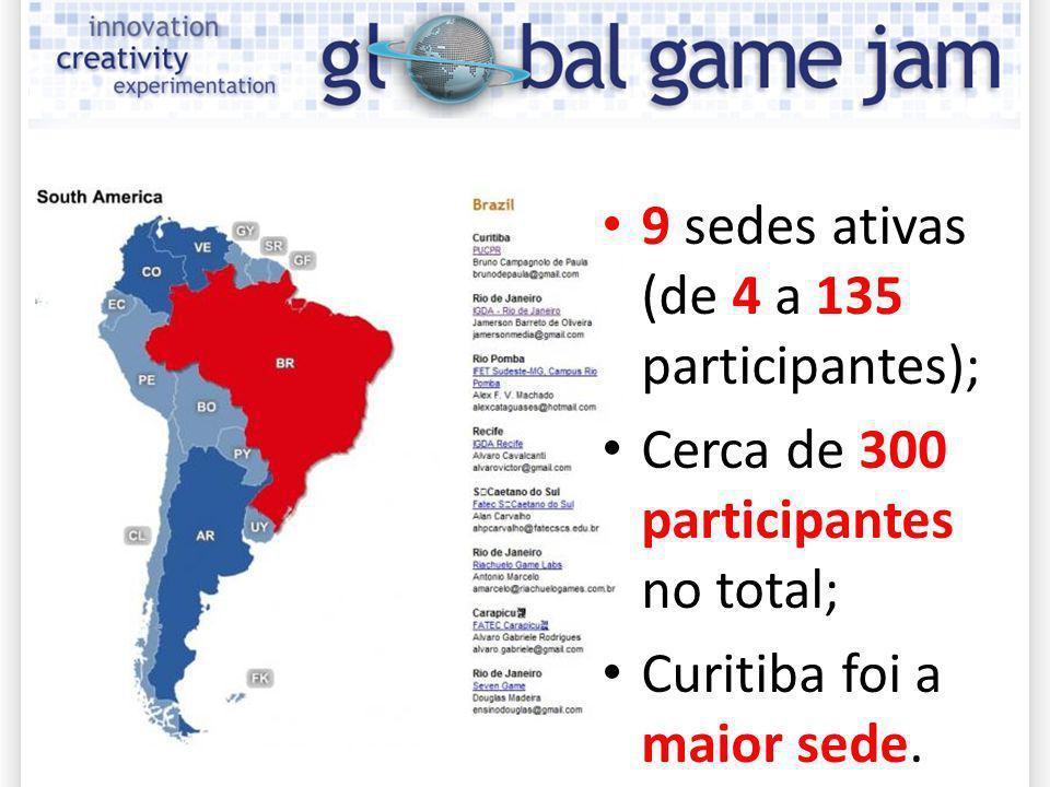 9 sedes ativas (de 4 a 135 participantes);
