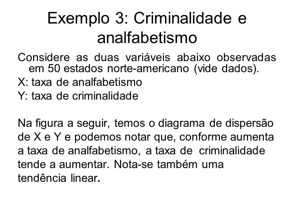 Exemplo 3: Criminalidade e analfabetismo