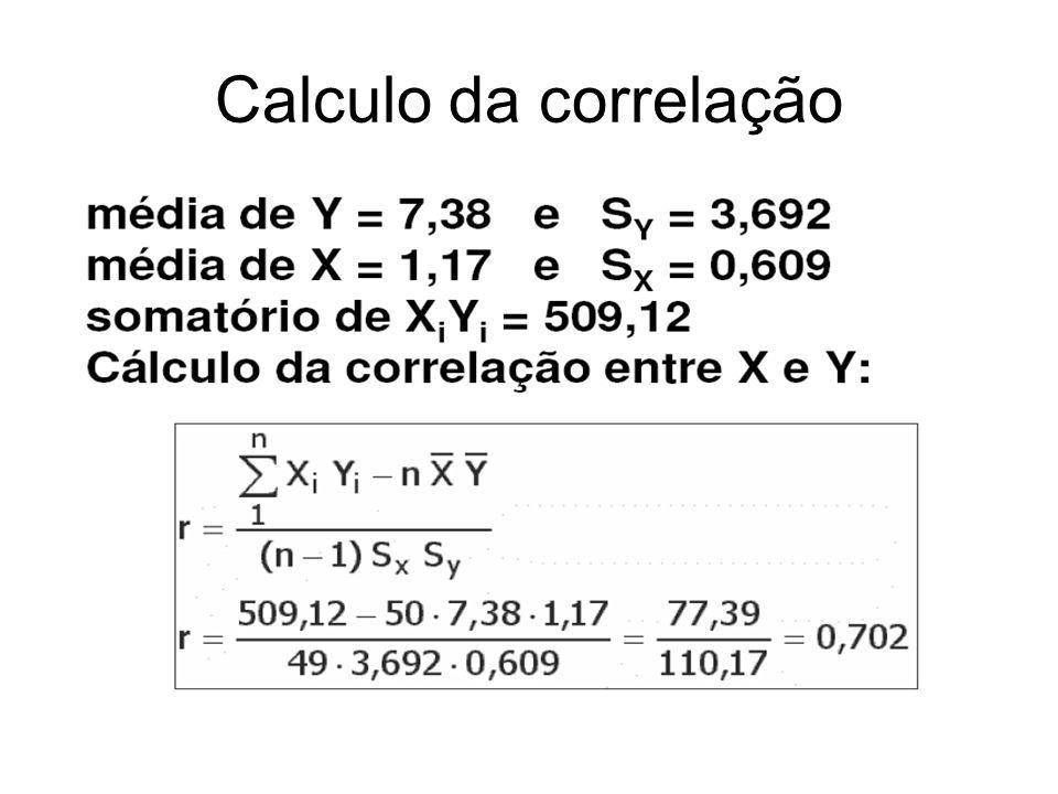 Calculo da correlação