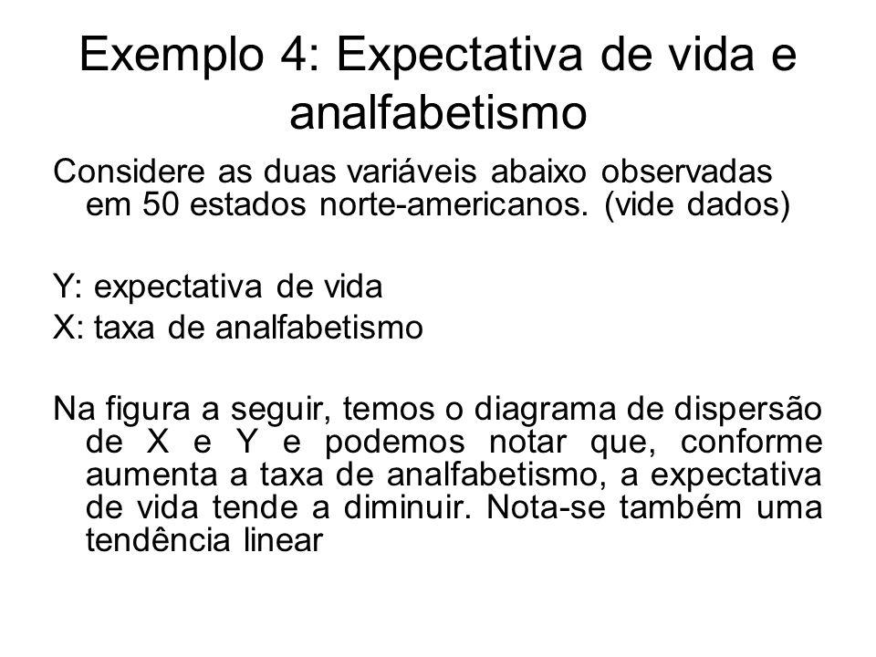 Exemplo 4: Expectativa de vida e analfabetismo
