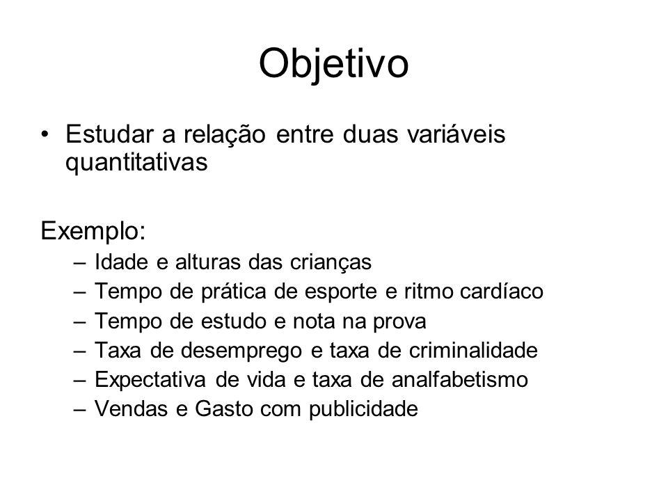 Objetivo Estudar a relação entre duas variáveis quantitativas Exemplo: