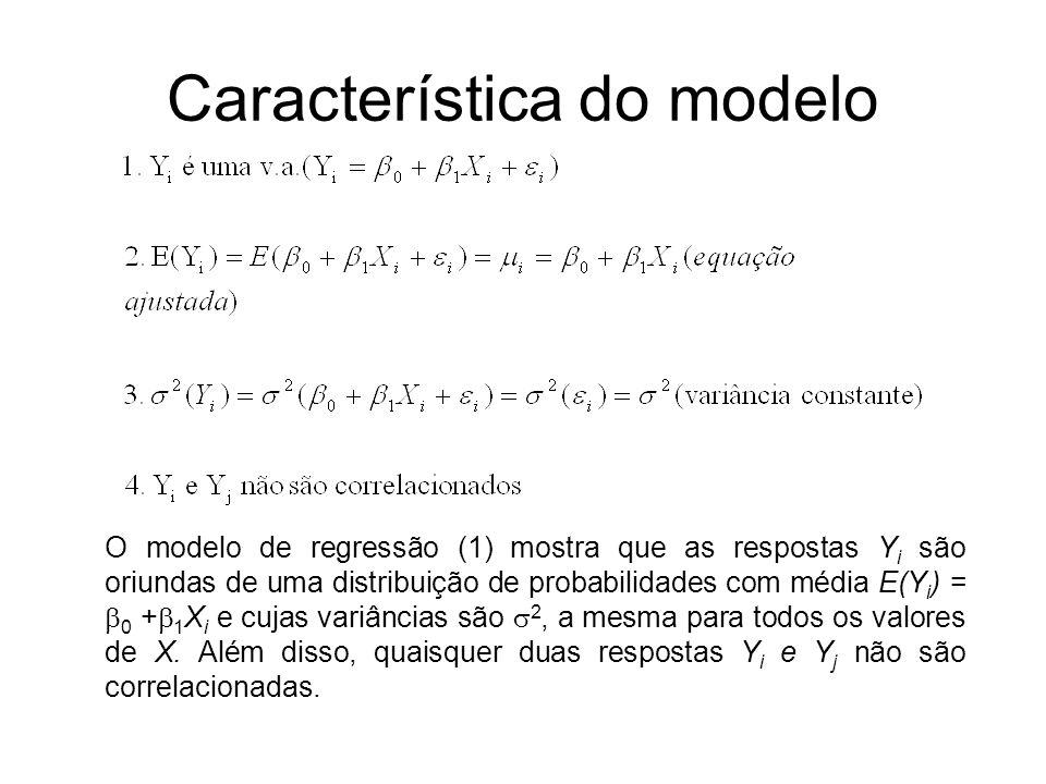 Característica do modelo