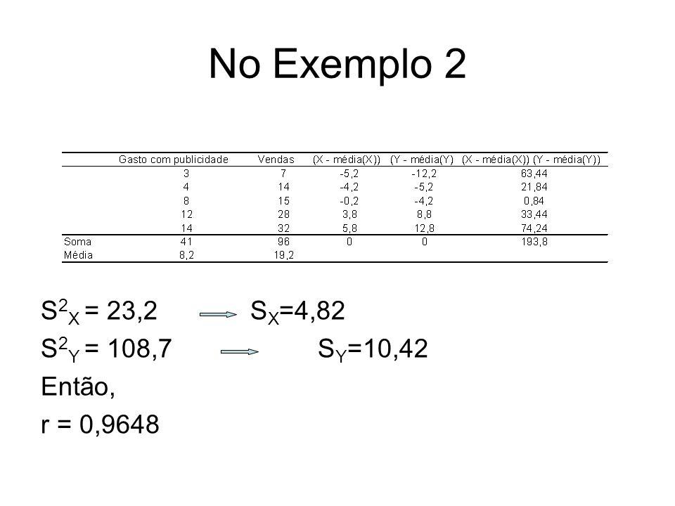 No Exemplo 2 S2X = 23,2 SX=4,82 S2Y = 108,7 SY=10,42 Então, r = 0,9648