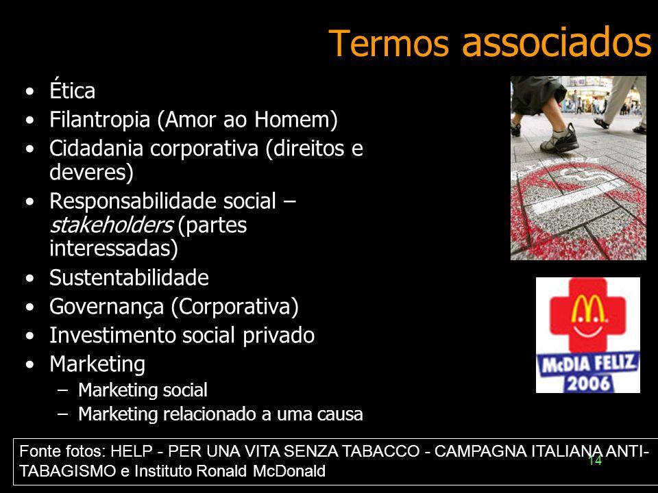 Termos associados Ética Filantropia (Amor ao Homem)