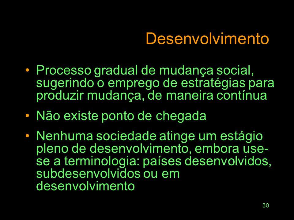 Desenvolvimento Processo gradual de mudança social, sugerindo o emprego de estratégias para produzir mudança, de maneira contínua.