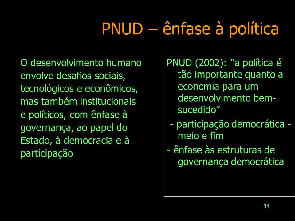 PNUD – ênfase à política
