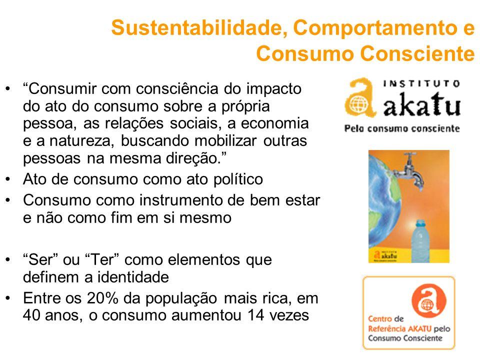 Sustentabilidade, Comportamento e Consumo Consciente