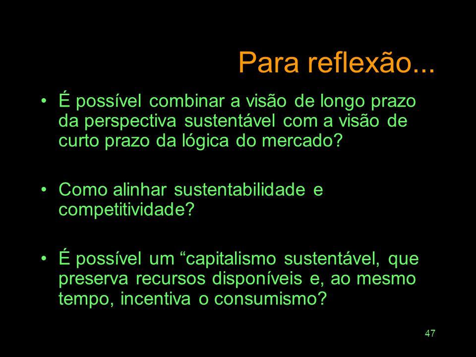 Para reflexão... É possível combinar a visão de longo prazo da perspectiva sustentável com a visão de curto prazo da lógica do mercado