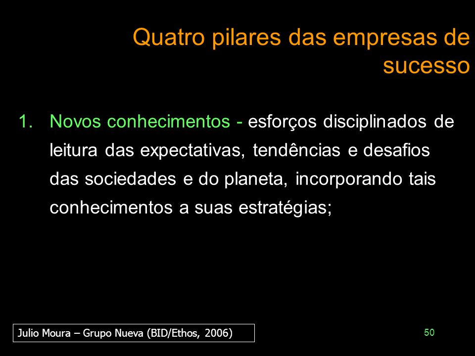Quatro pilares das empresas de sucesso